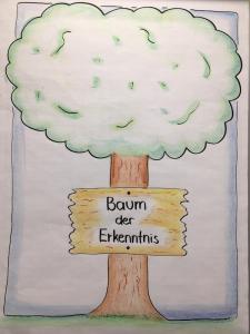 Baum der Erkenntnis
